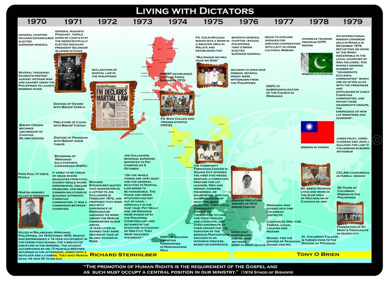 Living With Dictators